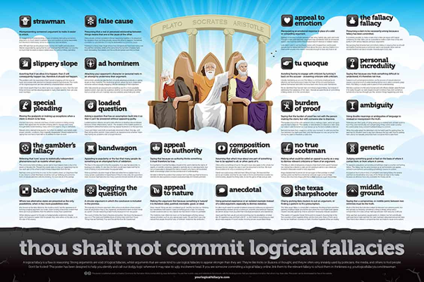 Information is beautiful's guide to logical & rhetorical fallacies.
